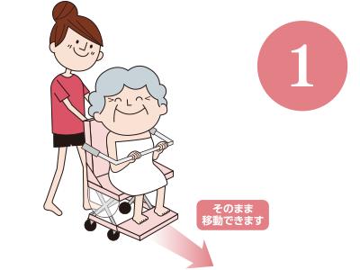 介護用の浴槽用入浴車ビーチェアDXの説明写真